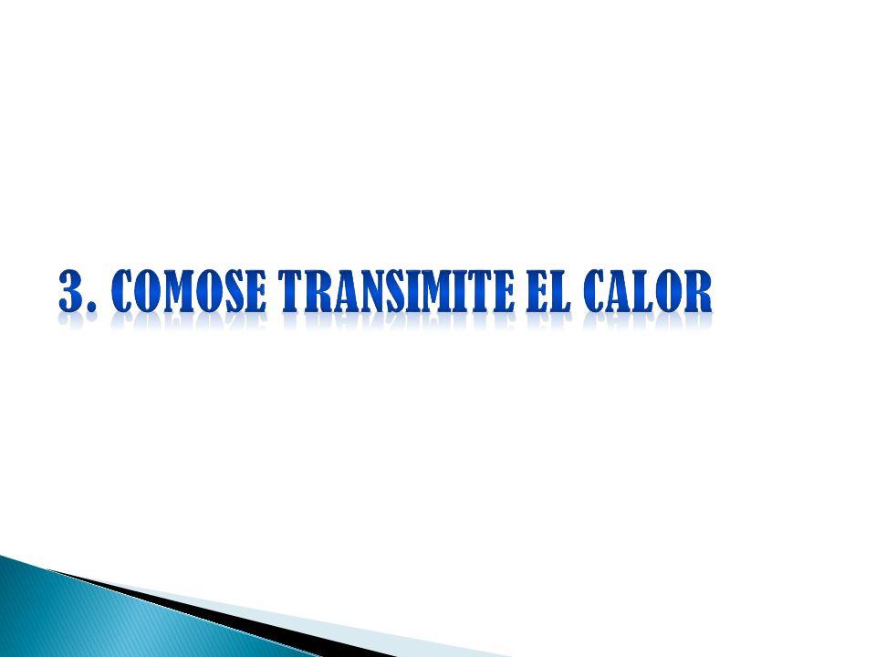 3. COMOSE TRANSIMITE EL CALOR