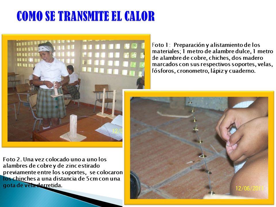 COMO SE TRANSMITE EL CALOR