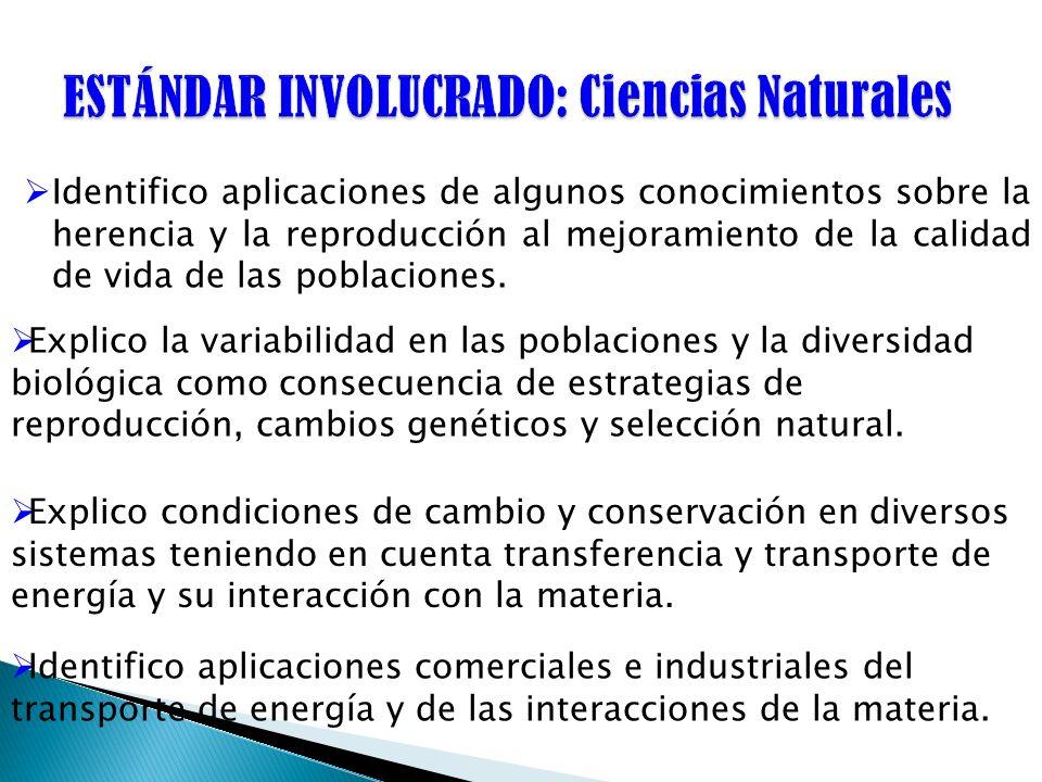 ESTÁNDAR INVOLUCRADO: Ciencias Naturales