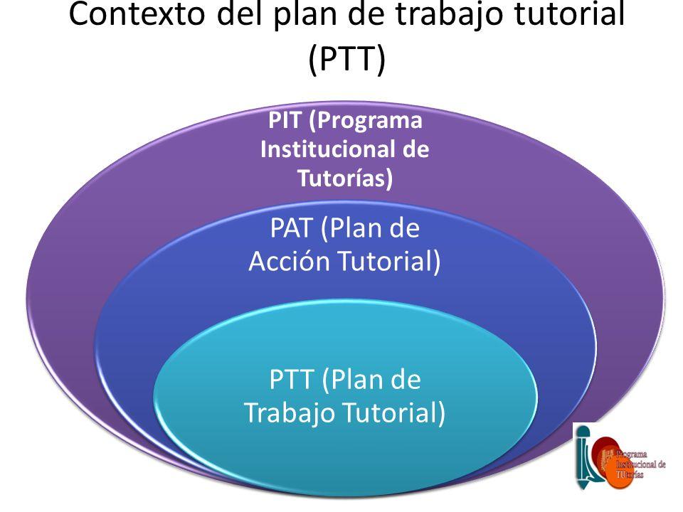 Contexto del plan de trabajo tutorial (PTT)