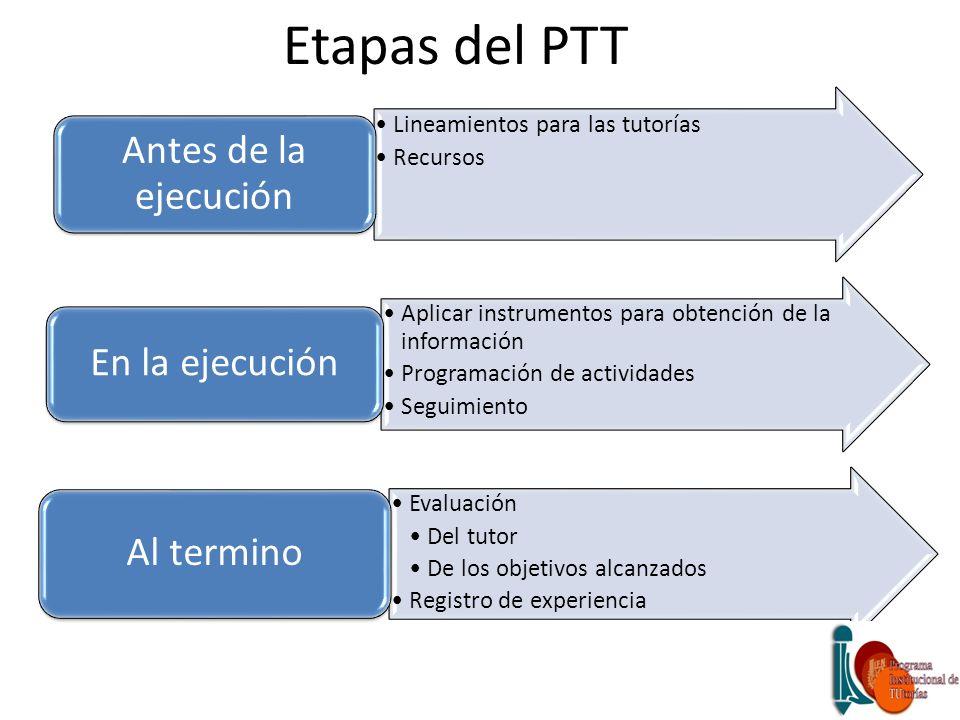 Etapas del PTT Antes de la ejecución En la ejecución Al termino