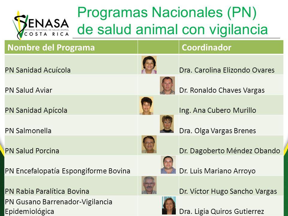 Programas Nacionales (PN) de salud animal con vigilancia