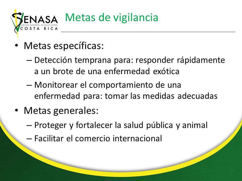 Metas de vigilancia Metas específicas: Metas generales: