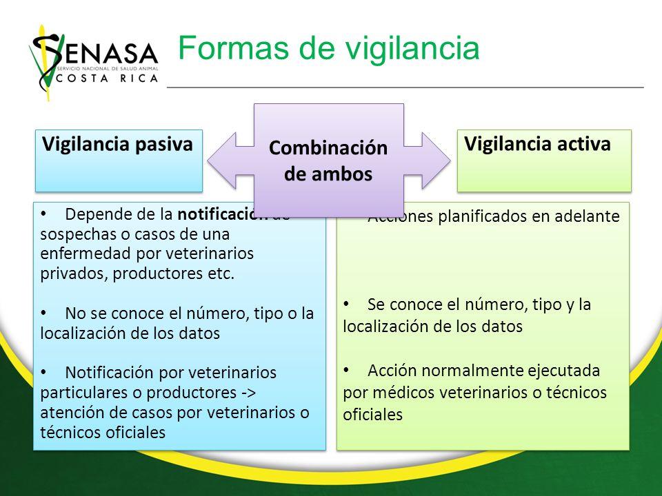 Formas de vigilancia Combinación de ambos Vigilancia pasiva