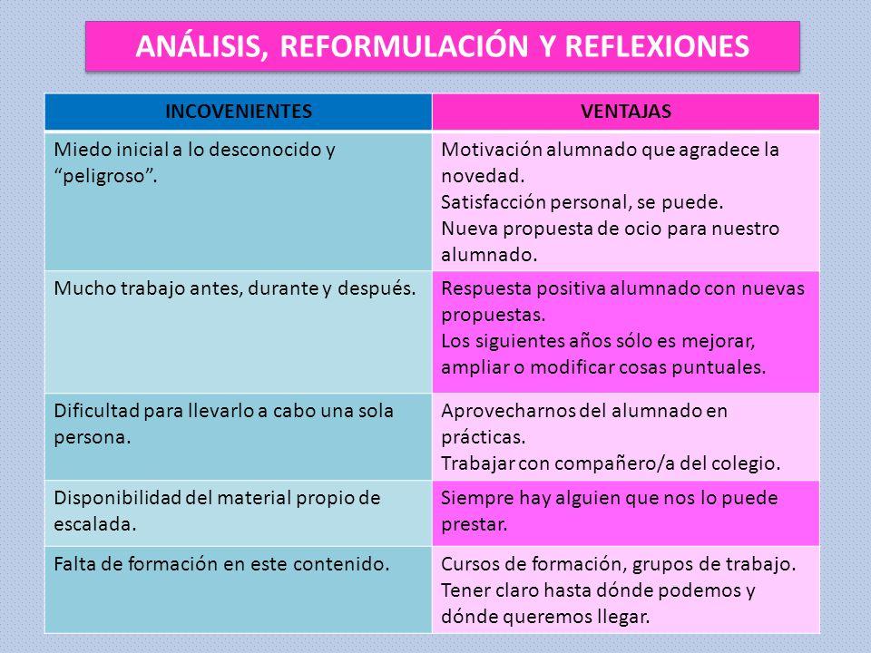 ANÁLISIS, REFORMULACIÓN Y REFLEXIONES