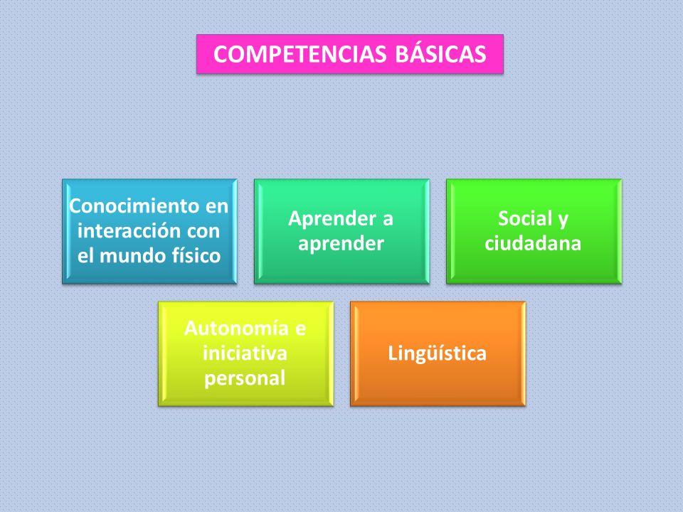 COMPETENCIAS BÁSICAS Conocimiento en interacción con el mundo físico