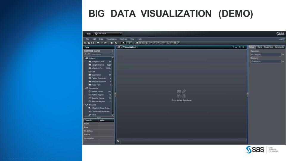 Big data visualization (DEMO)