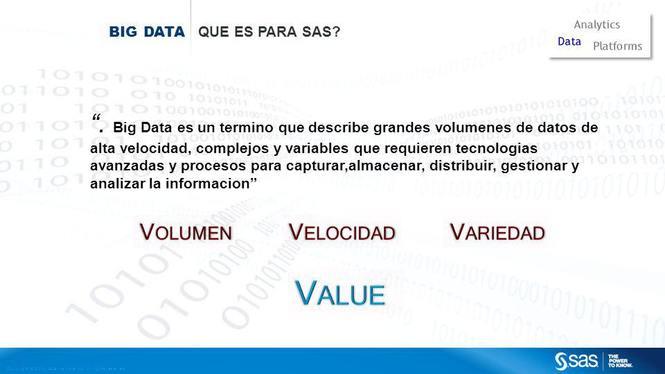 Analytics Big data. Que es para sas Data. Platforms.