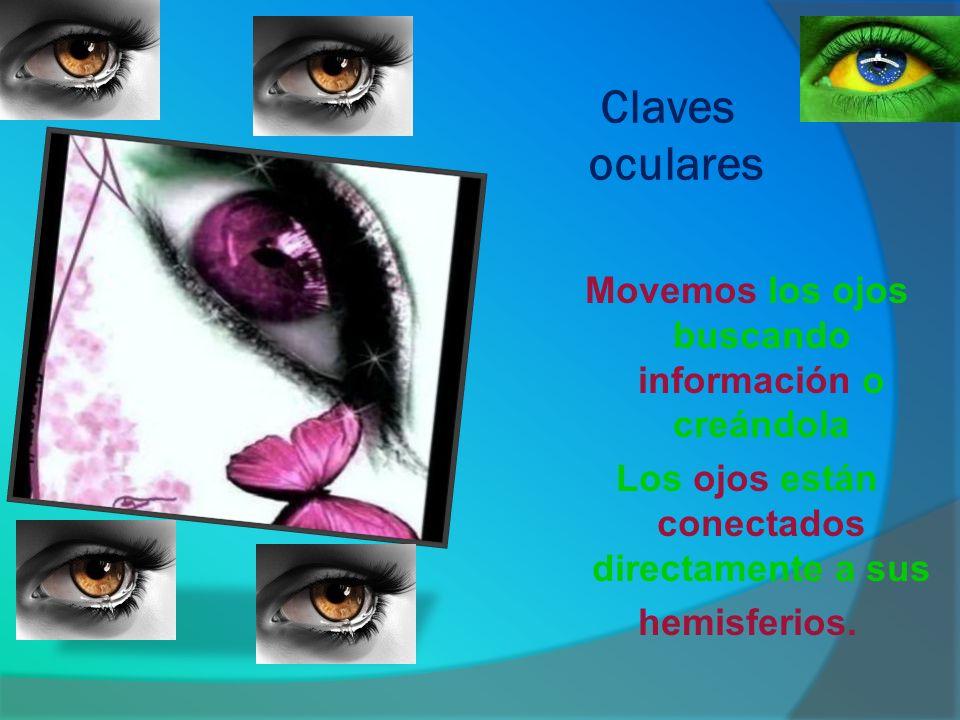 Claves oculares Movemos los ojos buscando información o creándola