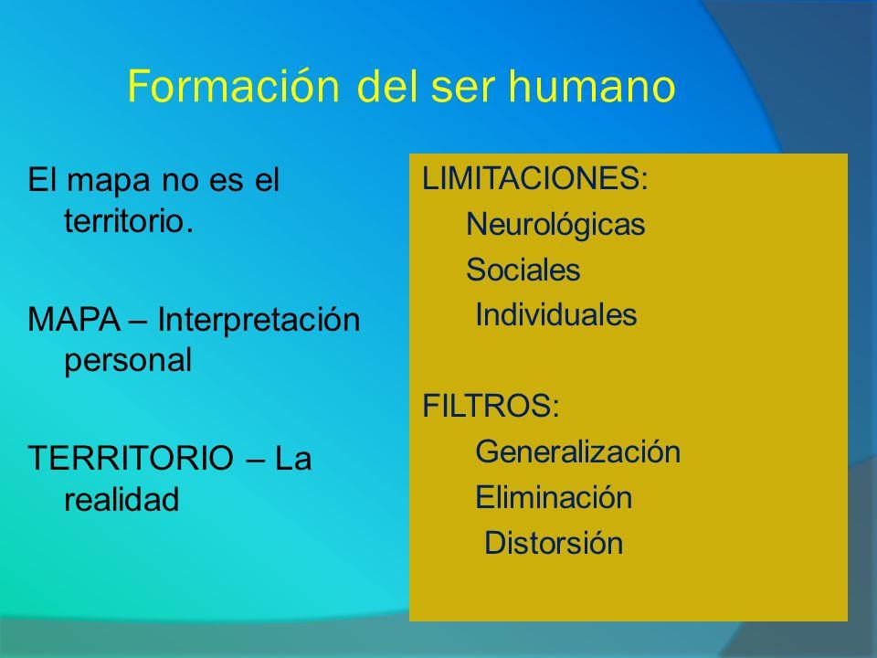 Formación del ser humano
