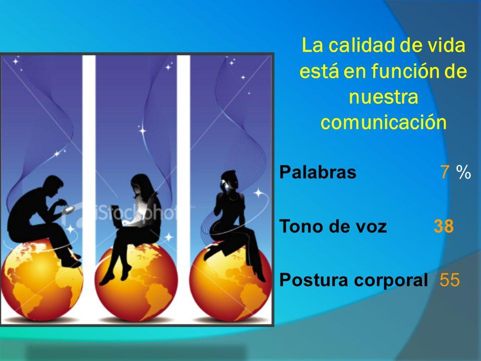 La calidad de vida está en función de nuestra comunicación