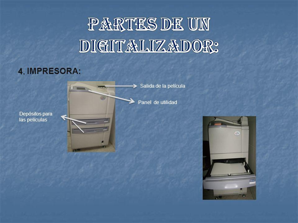 Partes de un digitalizador: