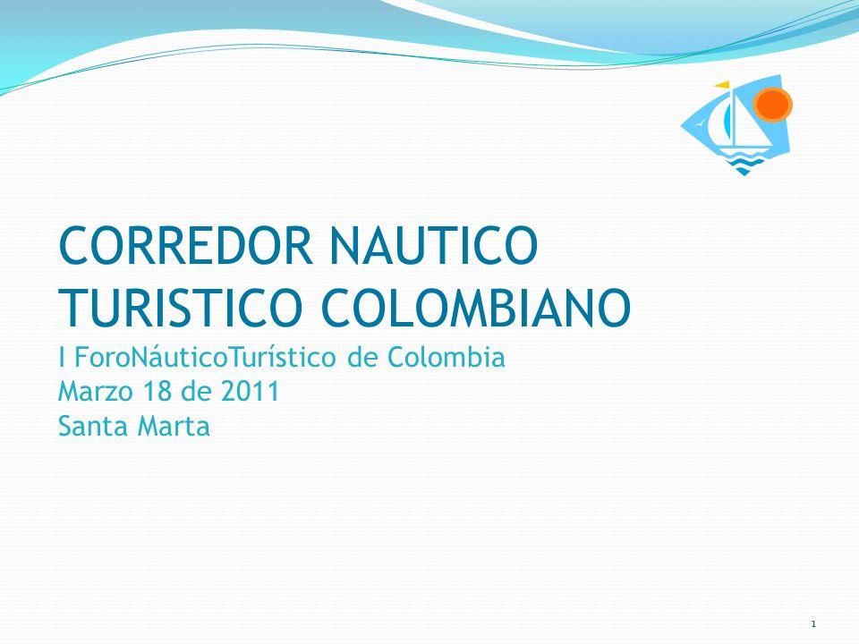 CORREDOR NAUTICO TURISTICO COLOMBIANO I ForoNáuticoTurístico de Colombia Marzo 18 de 2011 Santa Marta
