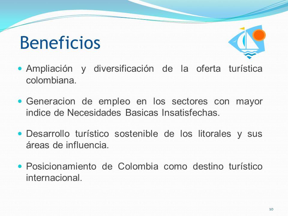 Beneficios Ampliación y diversificación de la oferta turística colombiana.