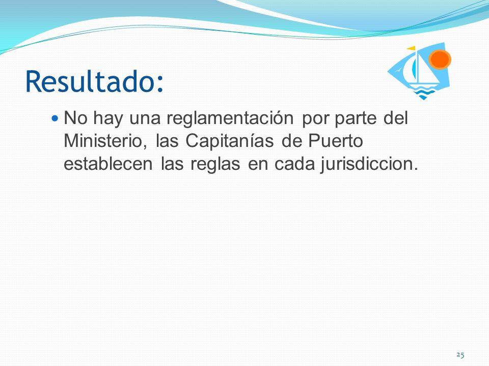Resultado: No hay una reglamentación por parte del Ministerio, las Capitanías de Puerto establecen las reglas en cada jurisdiccion.