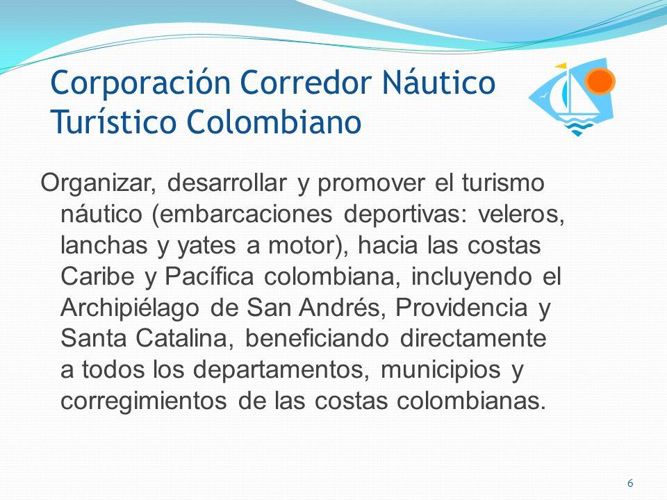 Corporación Corredor Náutico Turístico Colombiano