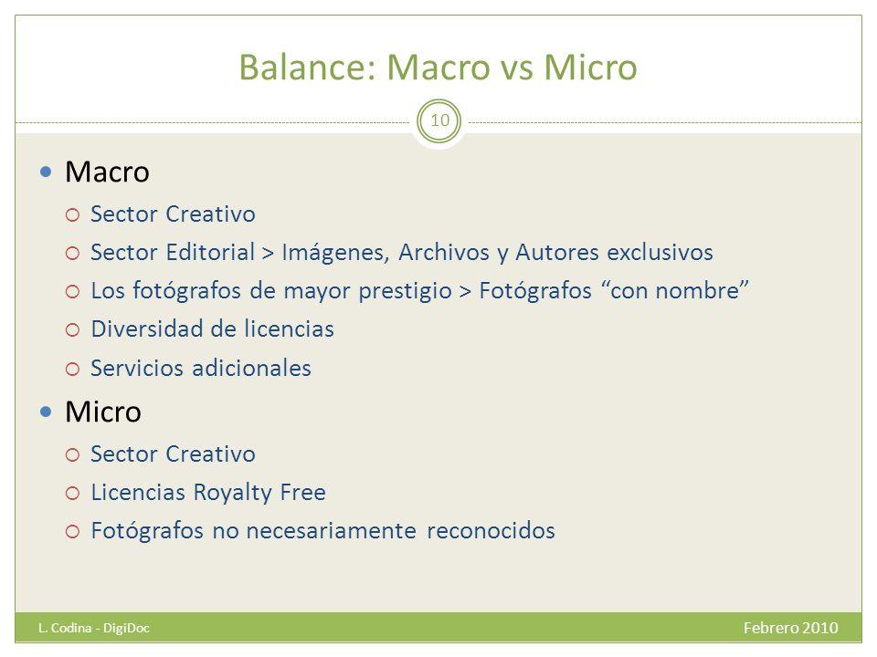 Balance: Macro vs Micro