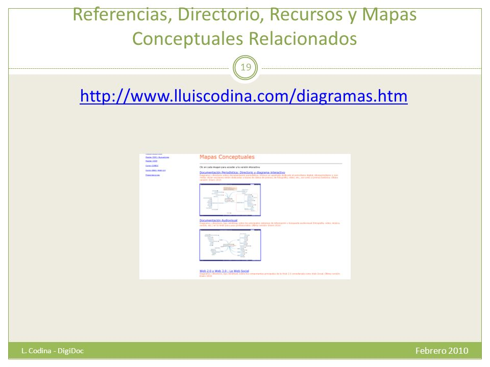 Referencias, Directorio, Recursos y Mapas Conceptuales Relacionados