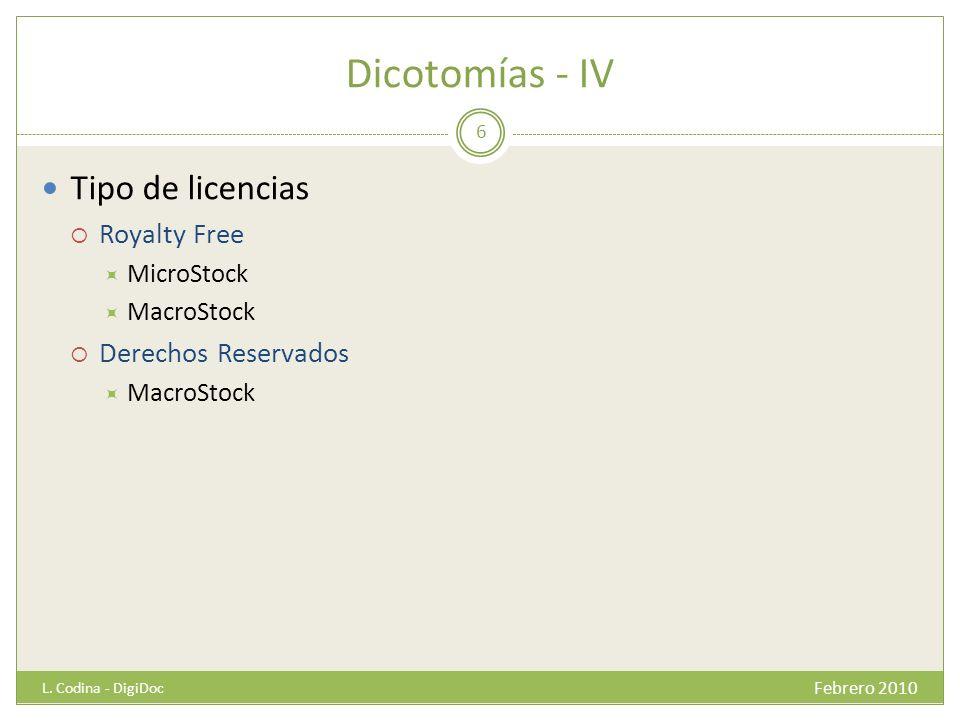 Dicotomías - IV Tipo de licencias Royalty Free Derechos Reservados