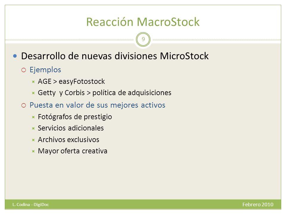 Reacción MacroStock Desarrollo de nuevas divisiones MicroStock