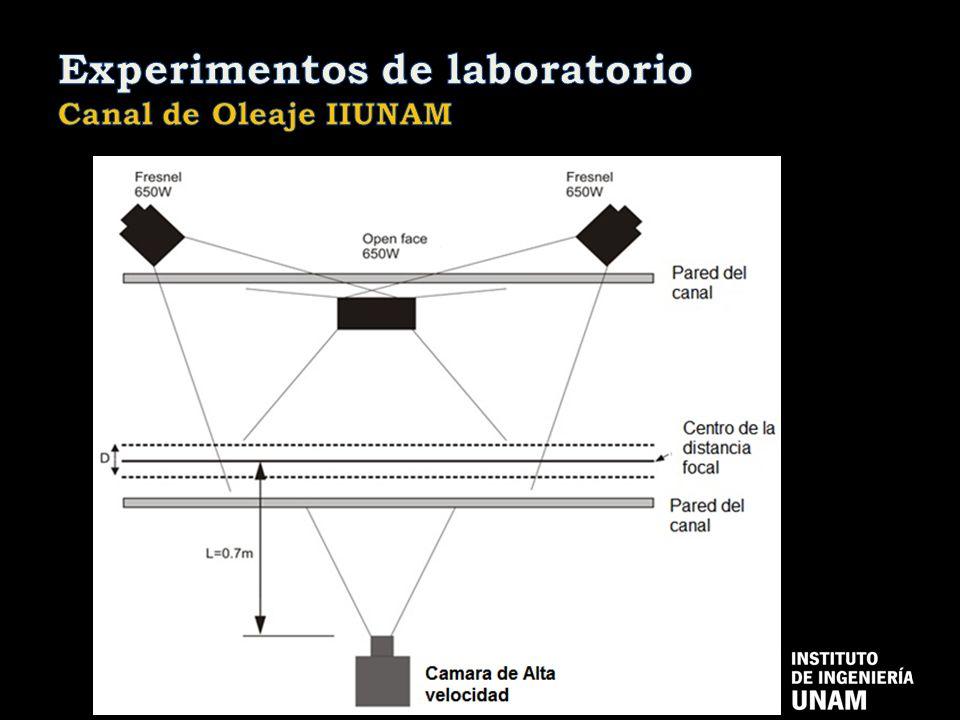 Experimentos de laboratorio Canal de Oleaje IIUNAM