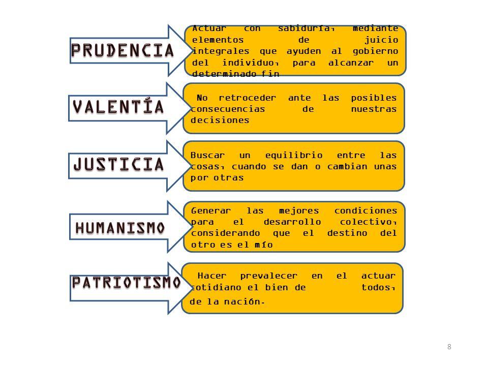 VALENTÍA JUSTICIA PRUDENCIA HUMANISMO PATRIOTISMO