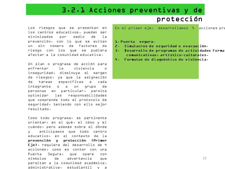 3.2.1 Acciones preventivas y de protección