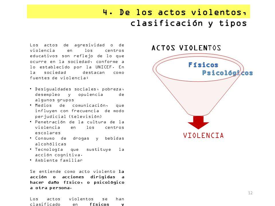 4. De los actos violentos, clasificación y tipos