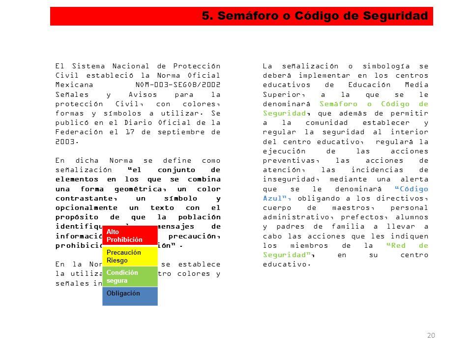 5. Semáforo o Código de Seguridad