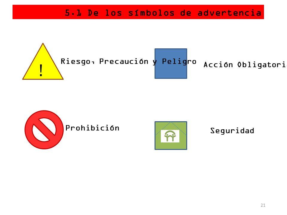 ! 5.1 De los símbolos de advertencia Riesgo, Precaución y Peligro
