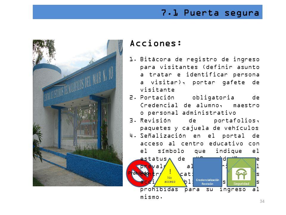 7.1 Puerta segura Acciones: !