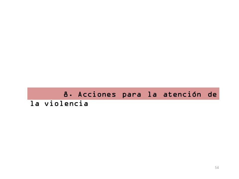 8. Acciones para la atención de la violencia