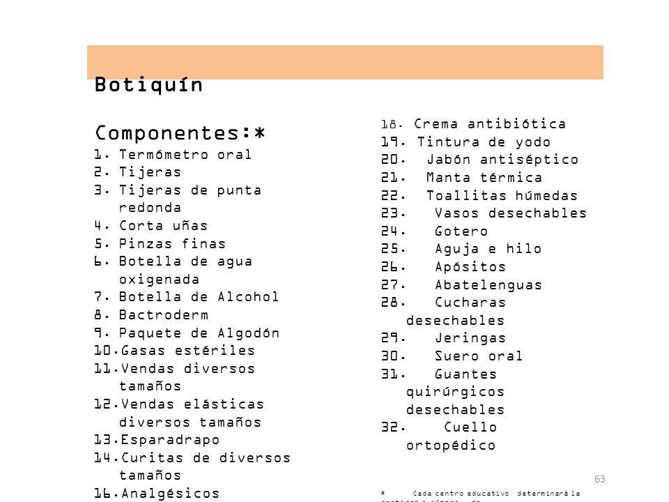 Componentes:* Botiquín Tintura de yodo Termómetro oral