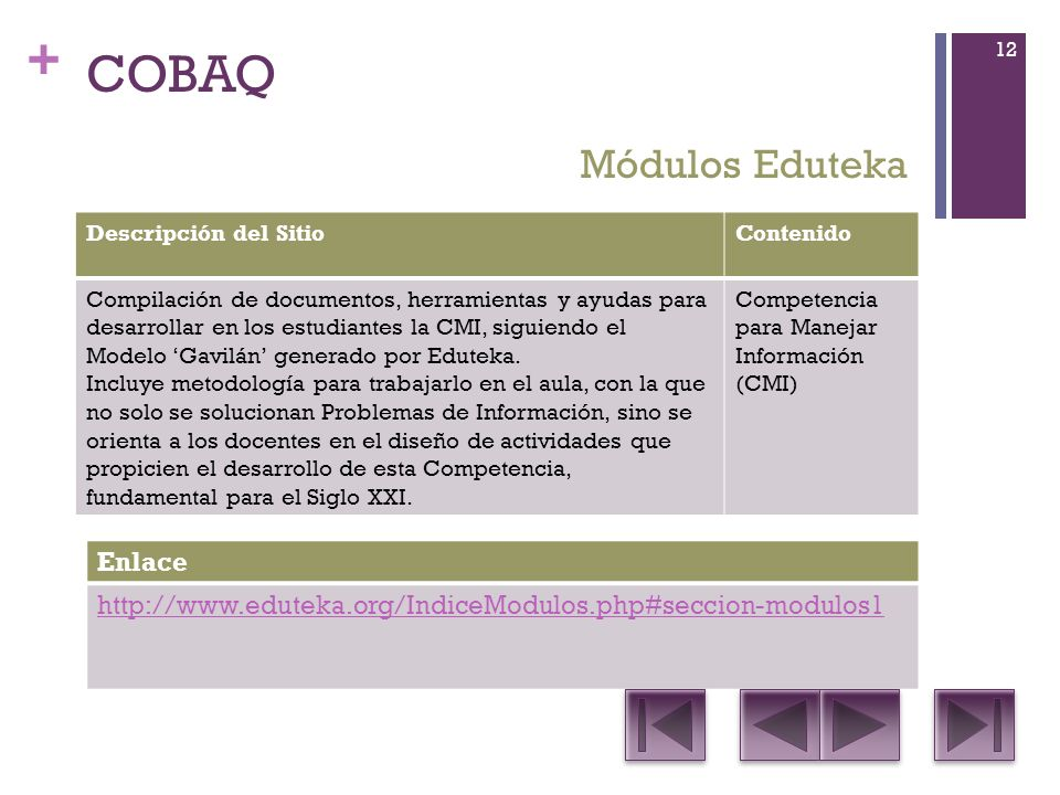 COBAQ Módulos Eduteka Enlace