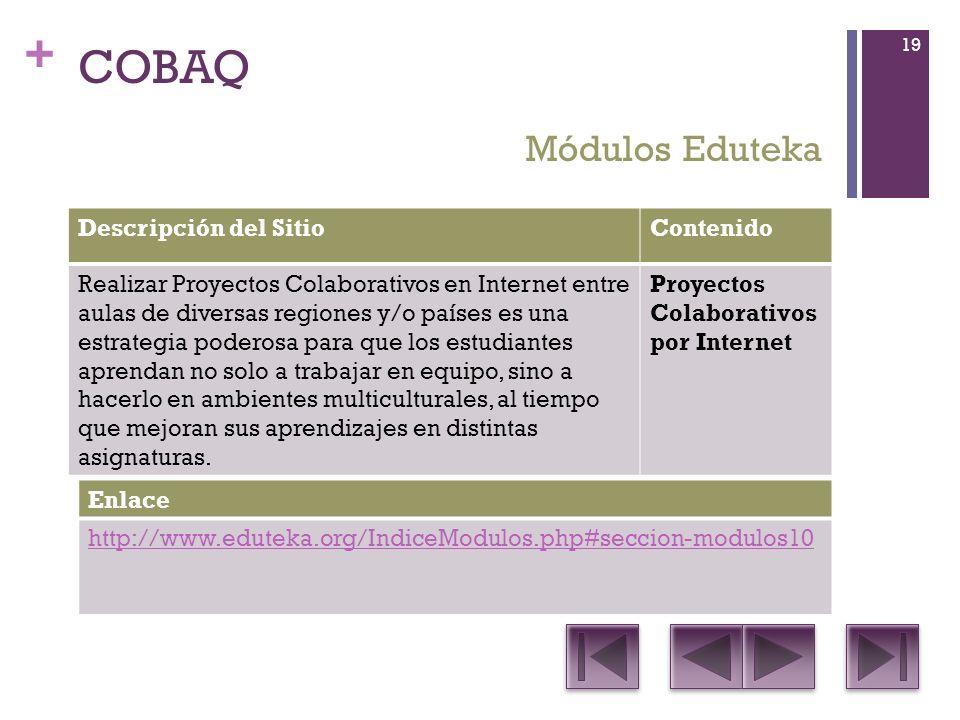COBAQ Módulos Eduteka Descripción del Sitio Contenido