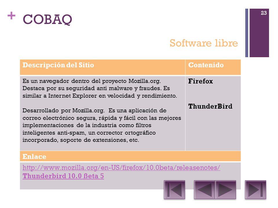 COBAQ Software libre Descripción del Sitio Contenido Firefox