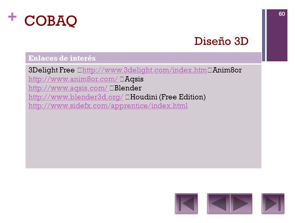 COBAQ Diseño 3D Enlaces de interés