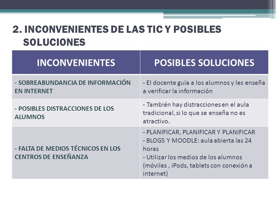 2. INCONVENIENTES DE LAS TIC Y POSIBLES SOLUCIONES