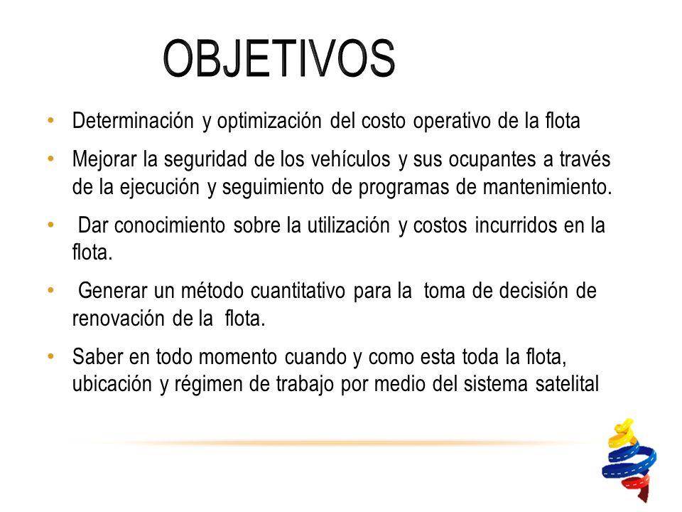 OBJETIVOS Determinación y optimización del costo operativo de la flota