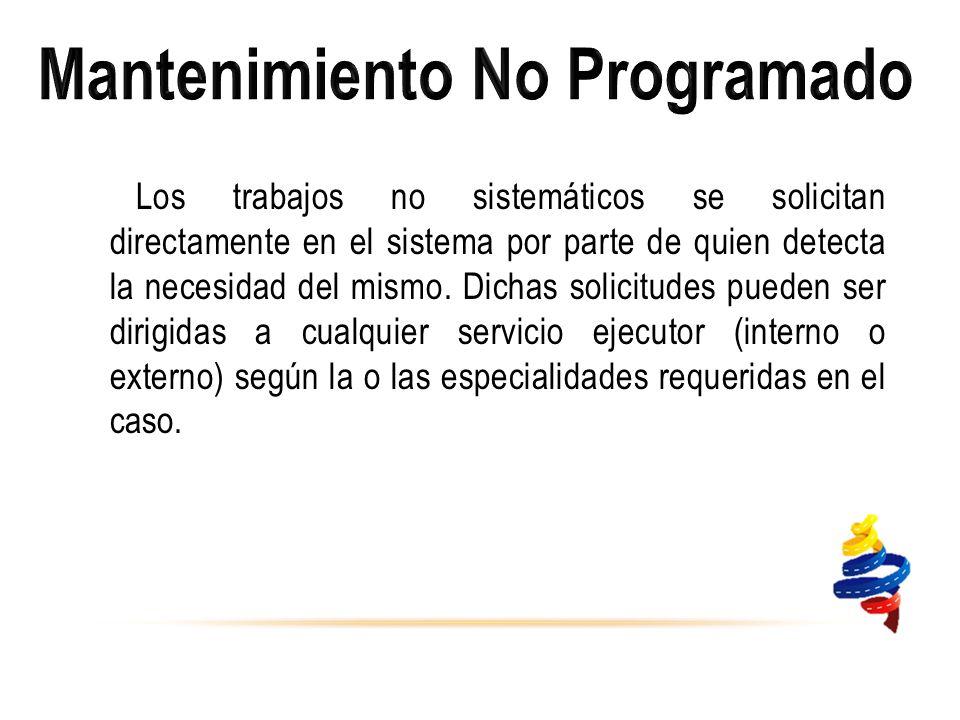 Mantenimiento No Programado
