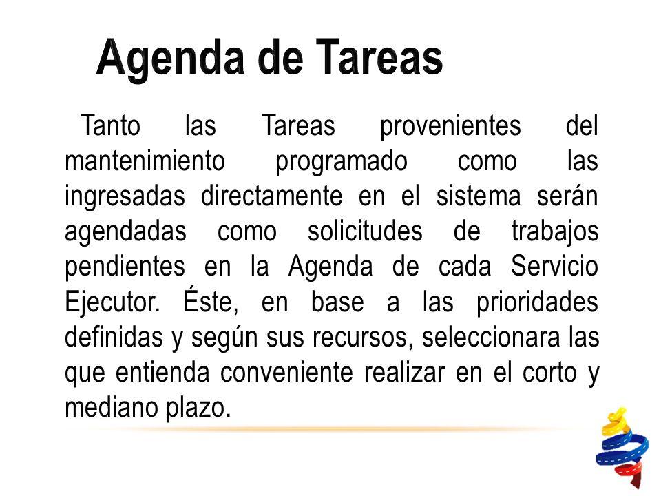 Agenda de Tareas