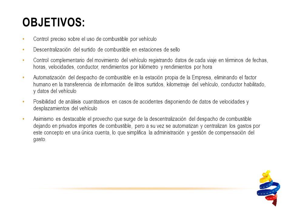 Objetivos: Control preciso sobre el uso de combustible por vehículo