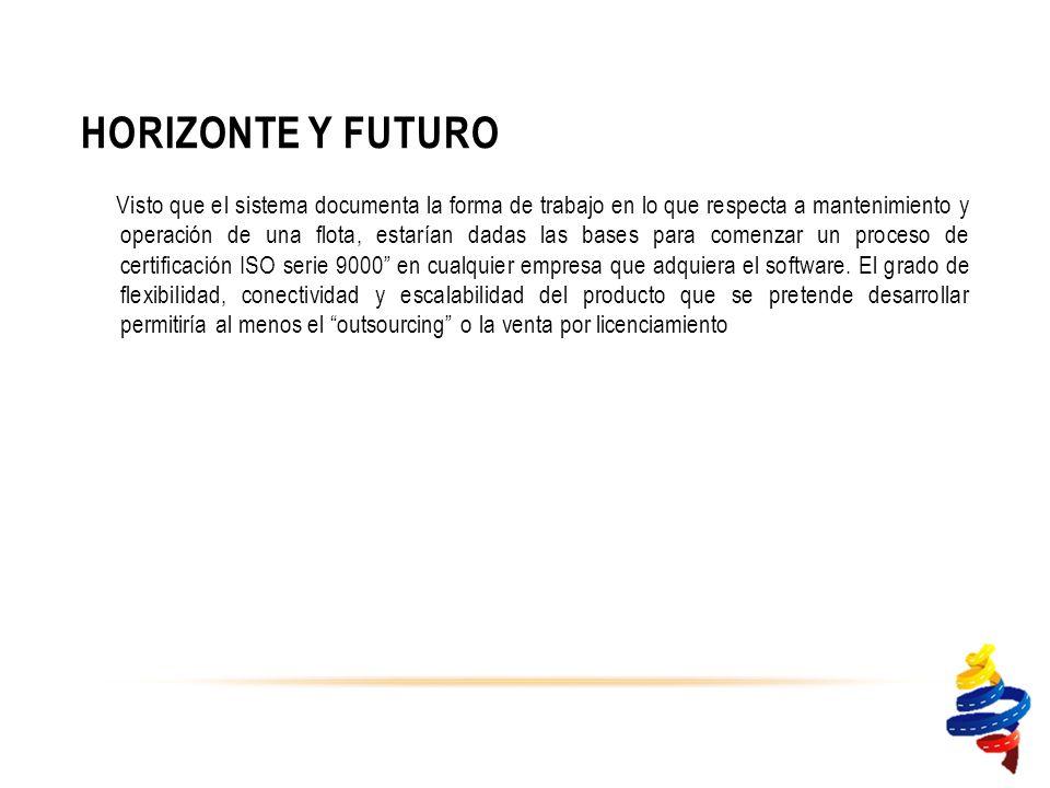 Horizonte y futuro