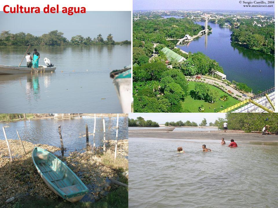 Cultura del agua
