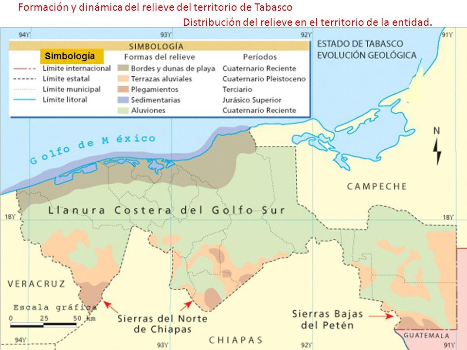 Formación y dinámica del relieve del territorio de Tabasco