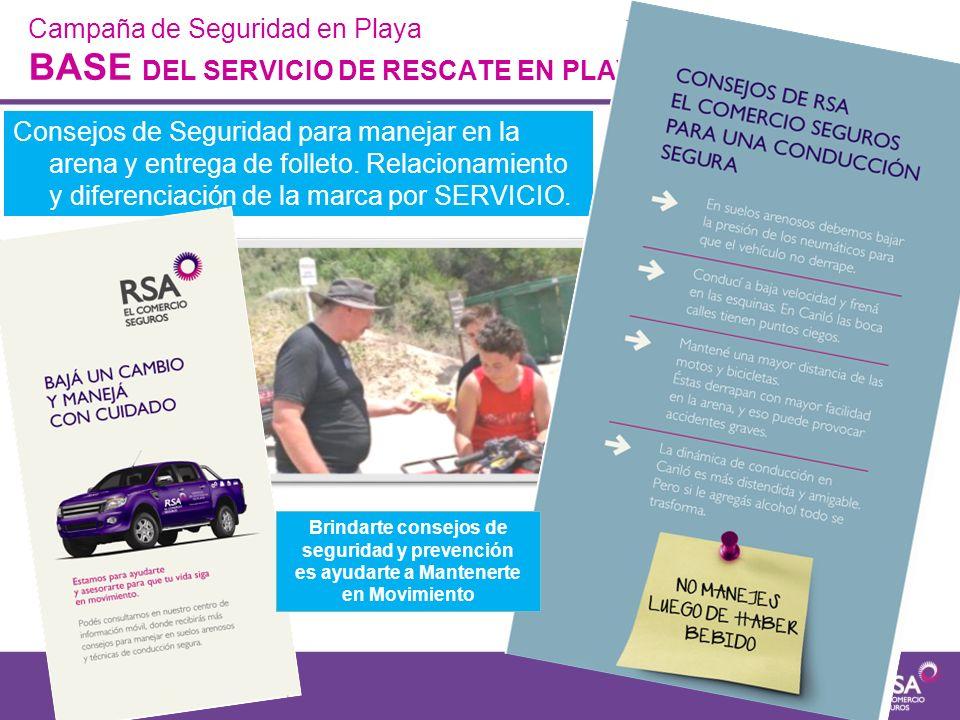 Campaña de Seguridad en Playa BASE DEL SERVICIO DE RESCATE EN PLAYA