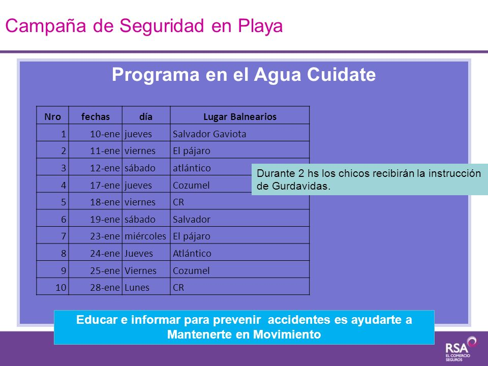 Programa en el Agua Cuidate