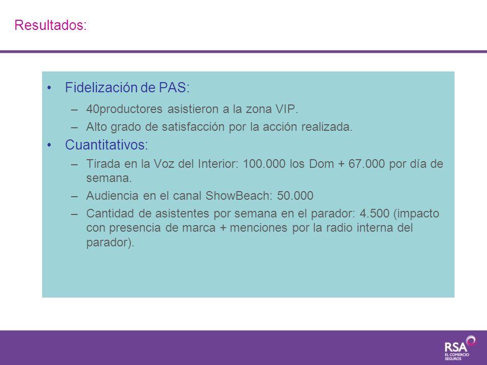 Resultados: Fidelización de PAS: Cuantitativos: