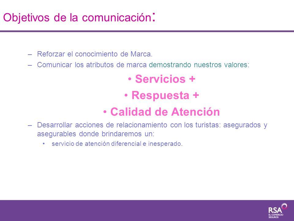 Objetivos de la comunicación:
