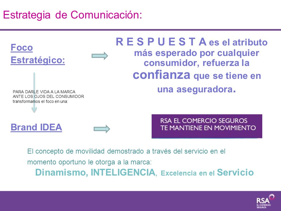 Estrategia de Comunicación:
